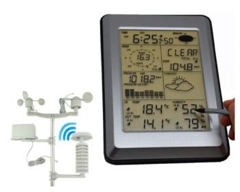 Метеостанция MISOL WA-1091-1